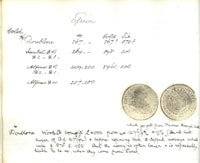 Click to enlarge - Image of Edgar de Mattos Mocatta's ledger of Photostats of gold and silver coins from Spain, 1893-1937.