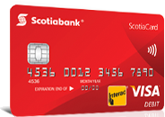 Scotiabank Investing