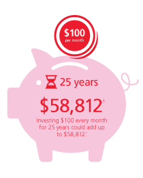 A photo of a cartoon piggybank with the text: 'Investing $100 every month for 25 years could add up to $58,812 with a superscripted 1'