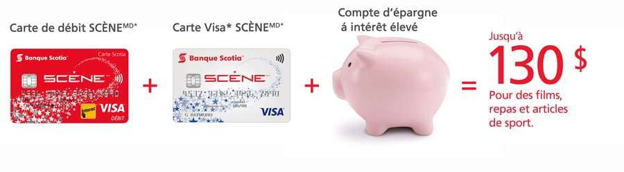 Get $130 in movies, meals and gear with a SCENE bundle of SCENE Debit card, SCENE Visa card and a High Interest Savings Account
