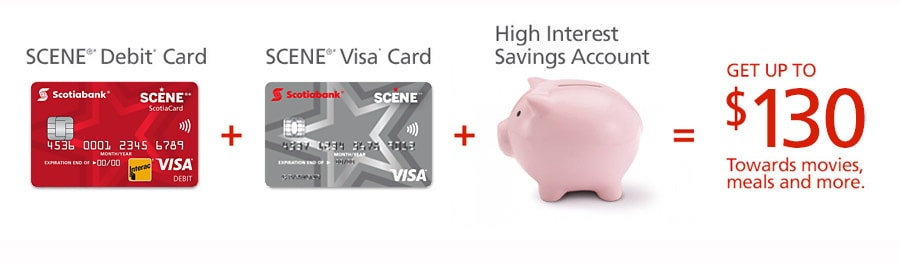 Get $130 in movies, meals and more with a SCENE bundle of SCENE Debit card, SCENE Visa card and a High Interest Savings Account