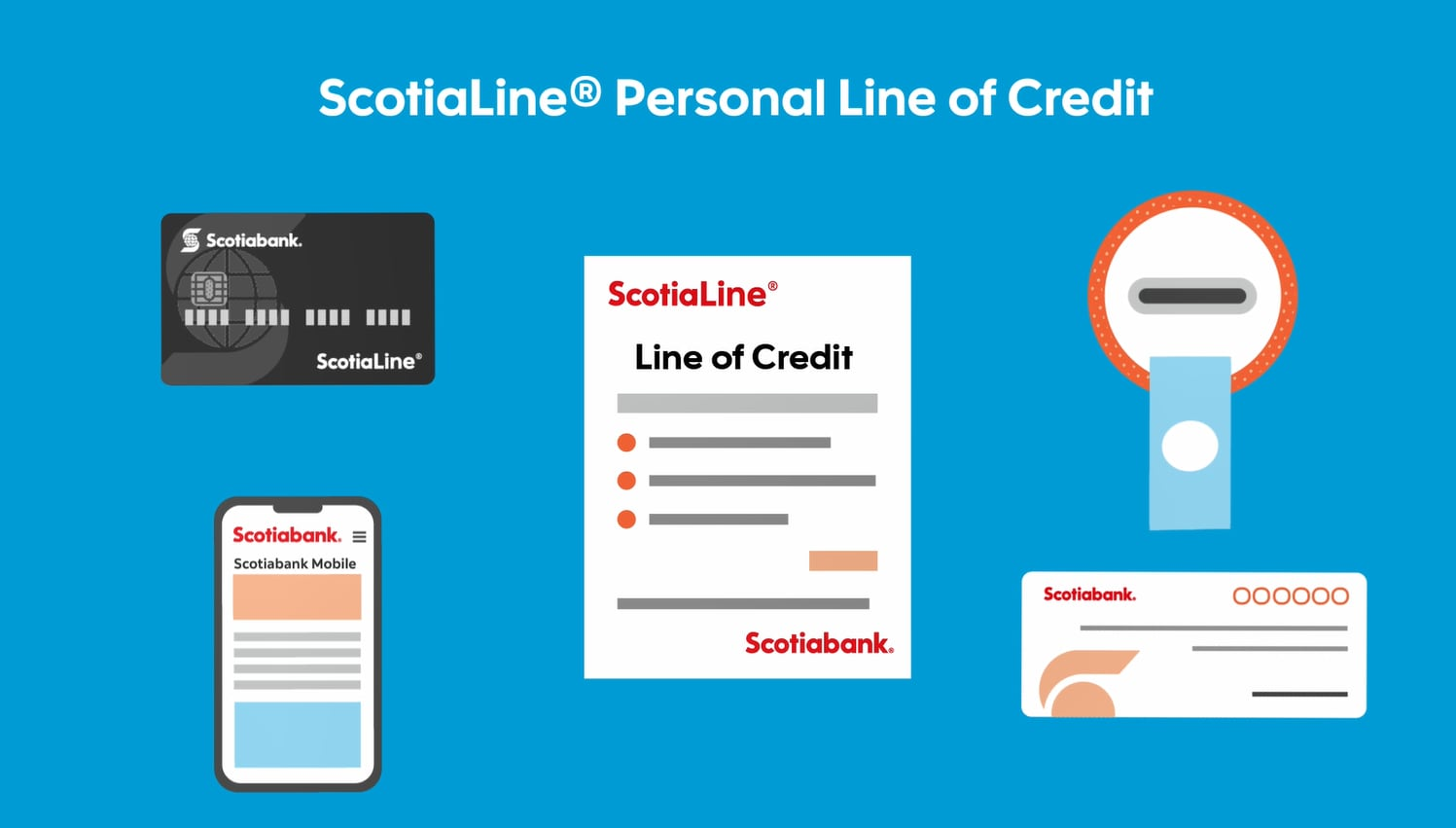 Scotiabank Personal Line Of Credit Scotiabank Canada