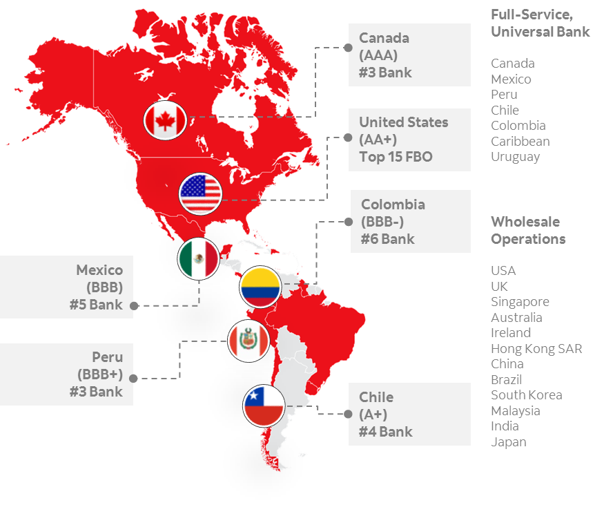Canada's International Bank – Top 10 Banks in America