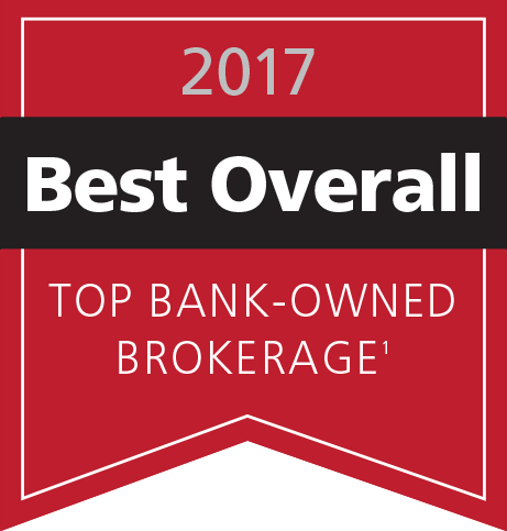 Best Overall Top Bank-Owned Brokerage