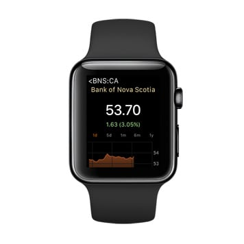 Scotia iTRADE App for Apple Watch